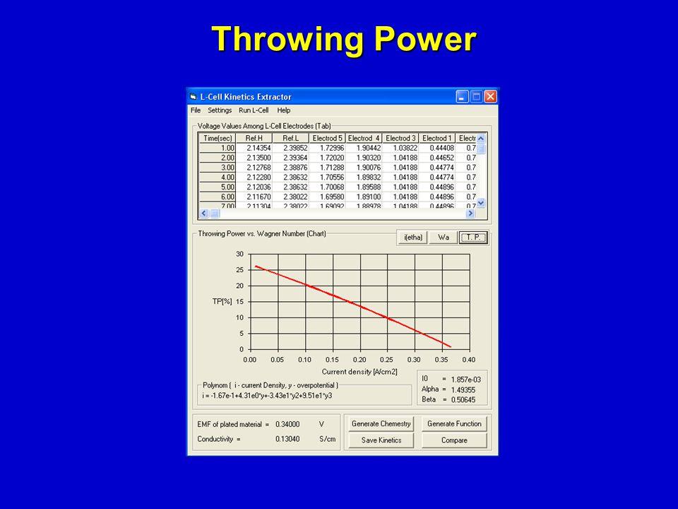 Throwing Power Throwing Power