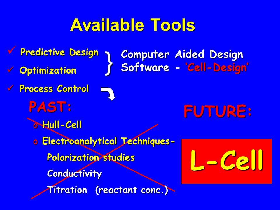 L-CellFUTURE: Available Tools Predictive Design Optimization Optimization Process Control Process Control } Computer Aided Design Software - Cell-Desi