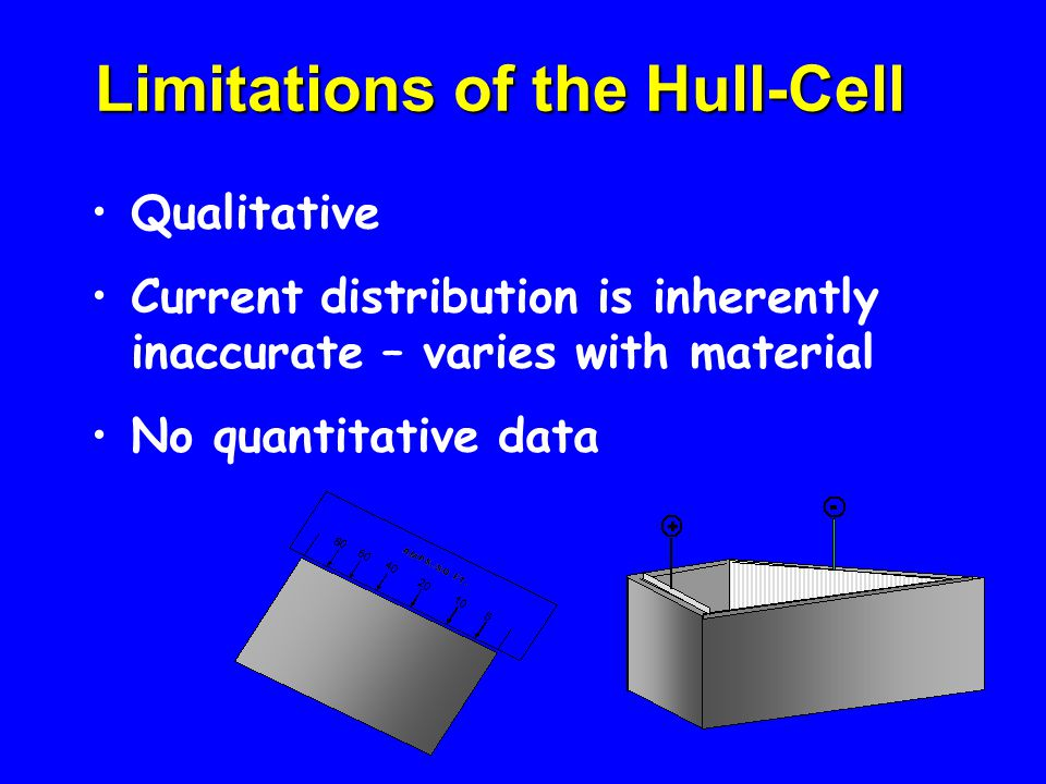 Limitations of the Hull-Cell Qualitative Current distribution is inherently inaccurate – varies with material No quantitative data