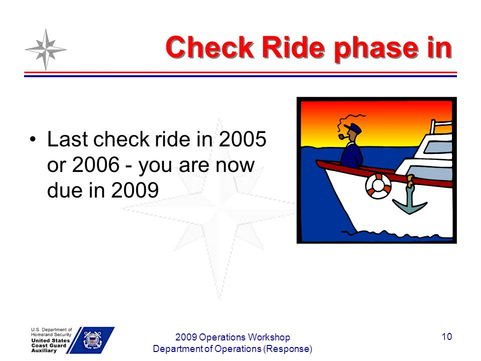2009 Operations Workshop Department of Operations (Response) 10 Check Ride phase in Last check ride in 2005 or 2006 - you are now due in 2009