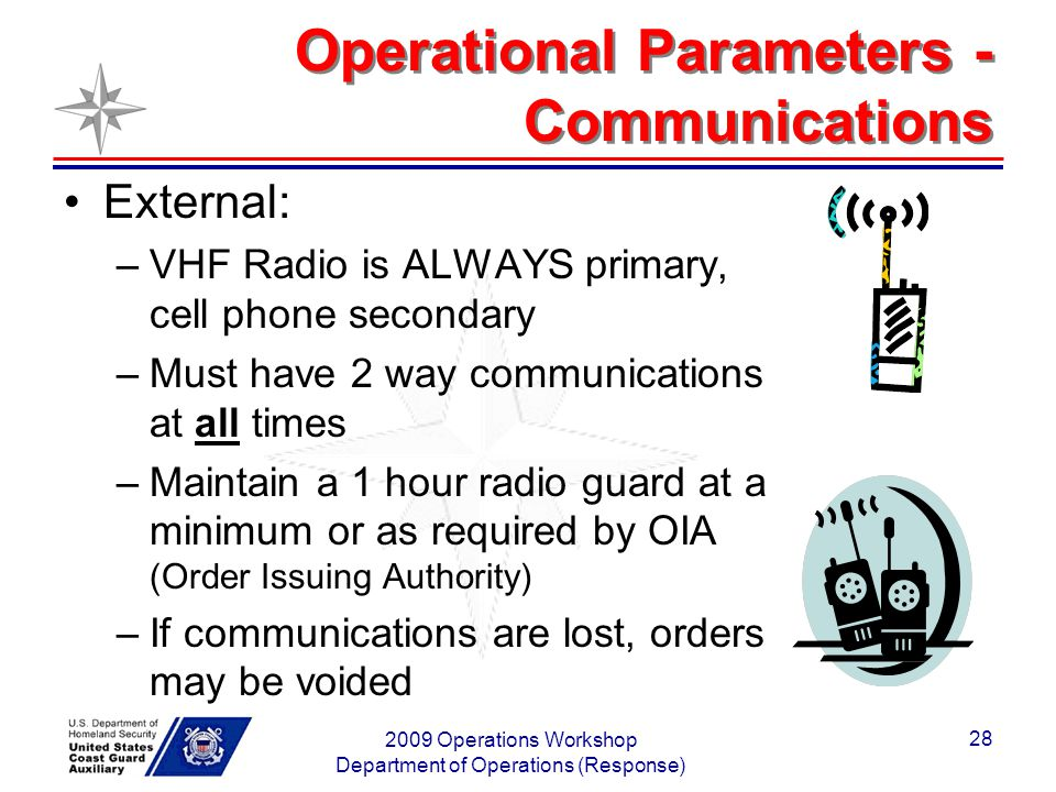 2009 Operations Workshop Department of Operations (Response) 28 Operational Parameters - Communications External: –VHF Radio is ALWAYS primary, cell phone secondary –Must have 2 way communications at all times –Maintain a 1 hour radio guard at a minimum or as required by OIA (Order Issuing Authority) –If communications are lost, orders may be voided