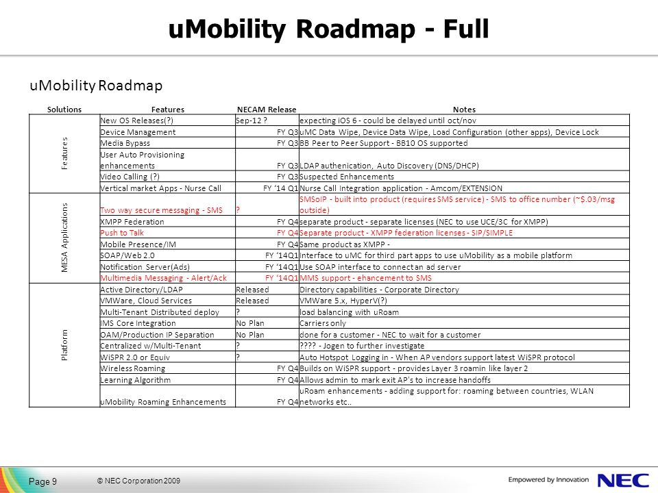 © NEC Corporation 2009 Page 9 uMobility Roadmap SolutionsFeaturesNECAM ReleaseNotes Features New OS Releases(?)Sep-12 ?expecting iOS 6 - could be dela
