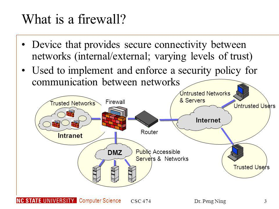 Computer Science CSC 474Dr. Peng Ning3 What is a firewall? Device that provides secure connectivity between networks (internal/external; varying level