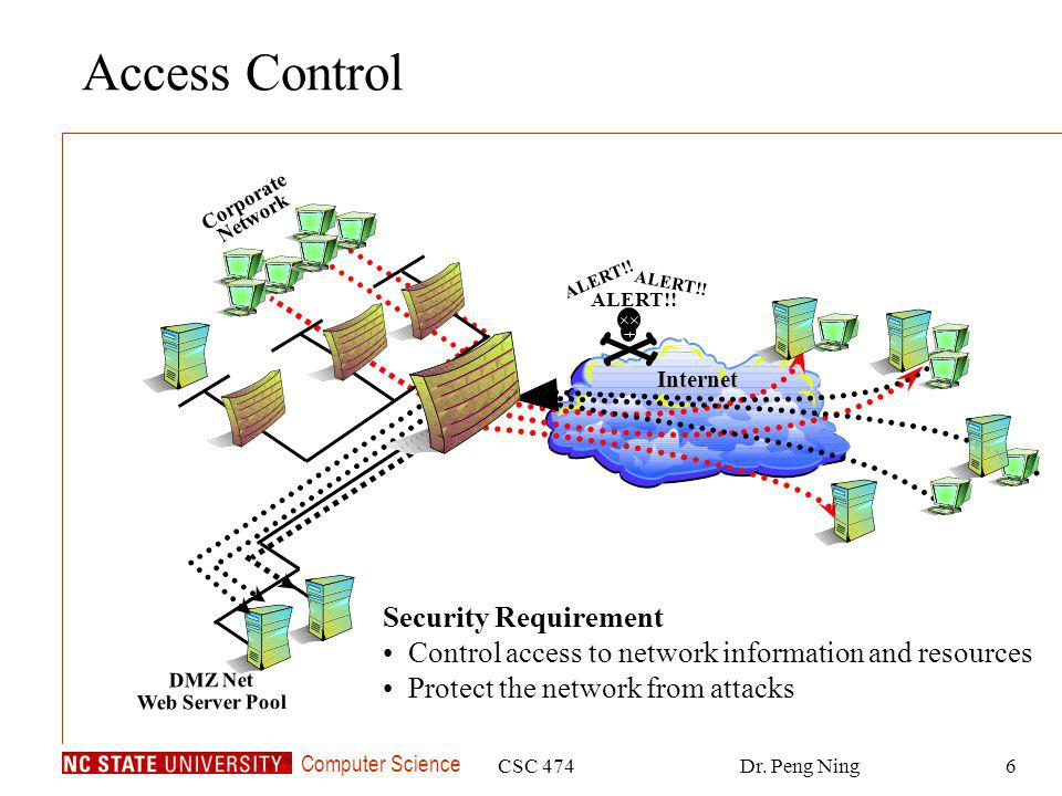 Computer Science CSC 474Dr. Peng Ning6 Internet DMZ Net Web Server Pool Corporate Network ALERT!! Security Requirement Control access to network infor
