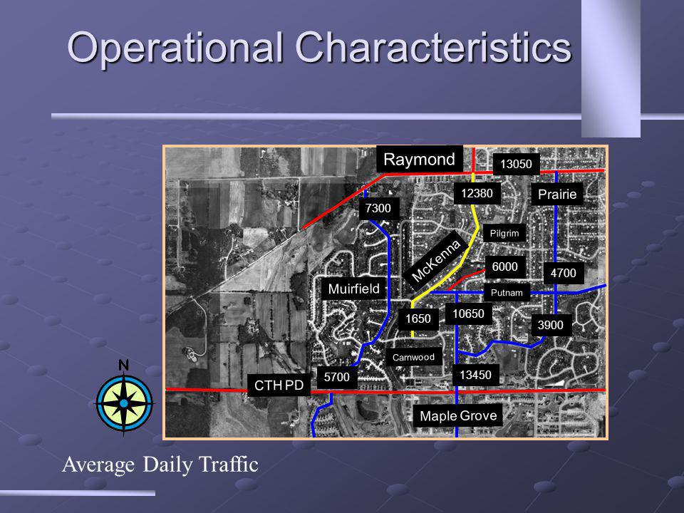 Operational Characteristics Average Daily Traffic 1650 McKenna Carnwood Putnam Raymond Pilgrim Muirfield Prairie Maple Grove CTH PD 12380 10650 13450 5700 7300 13050 3900 4700 6000