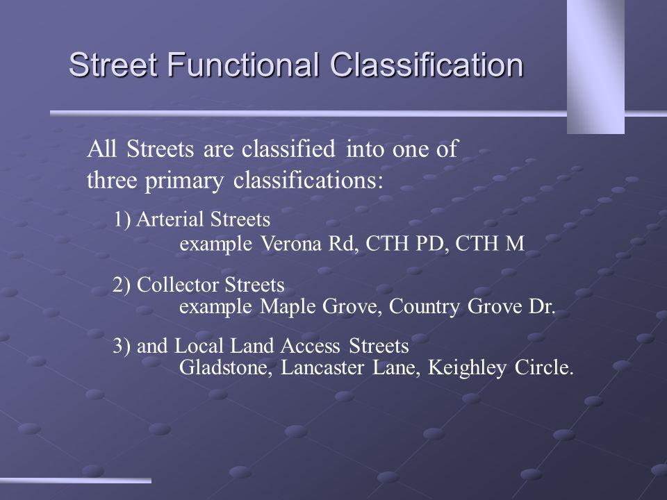 Street Functional Classification All Streets are classified into one of three primary classifications: 1) Arterial Streets example Verona Rd, CTH PD, CTH M 2) Collector Streets example Maple Grove, Country Grove Dr.