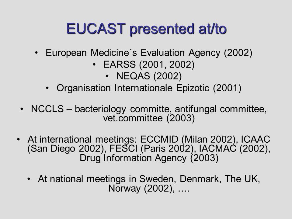 EUCAST presented at/to European Medicine´s Evaluation Agency (2002) EARSS (2001, 2002) NEQAS (2002) Organisation Internationale Epizotic (2001) NCCLS