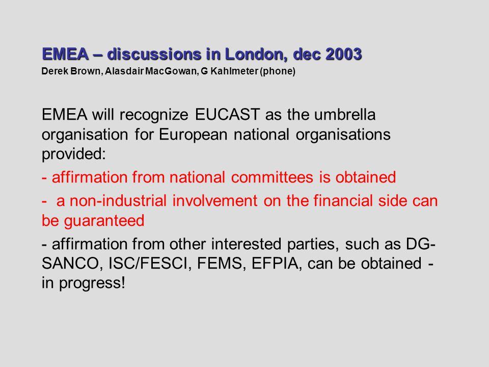 EMEA – discussions in London, dec 2003 Derek Brown, Alasdair MacGowan, G Kahlmeter (phone) EMEA will recognize EUCAST as the umbrella organisation for