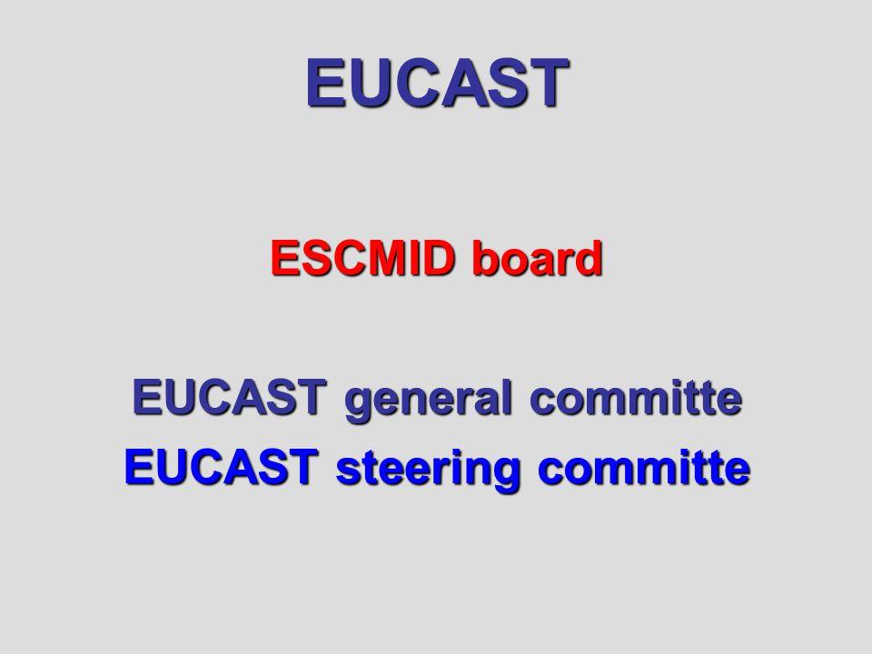 EUCAST ESCMID board EUCAST general committe EUCAST steering committe