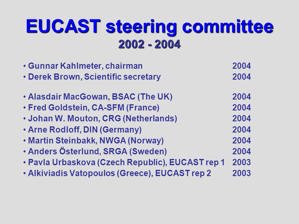 EUCAST steering committee 2002 - 2004 Gunnar Kahlmeter, chairman2004 Derek Brown, Scientific secretary 2004 Alasdair MacGowan, BSAC (The UK)2004 Fred Goldstein, CA-SFM (France)2004 Johan W.