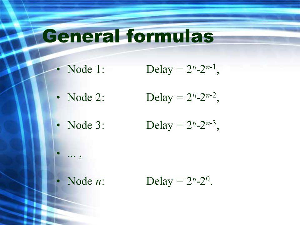 General formulas Node 1: Delay = 2 n -2 n-1, Node 2: Delay = 2 n -2 n-2, Node 3: Delay = 2 n -2 n-3,..., Node n: Delay = 2 n -2 0.