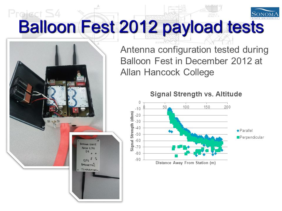 Balloon Fest 2012 payload tests Antenna configuration tested during Balloon Fest in December 2012 at Allan Hancock College