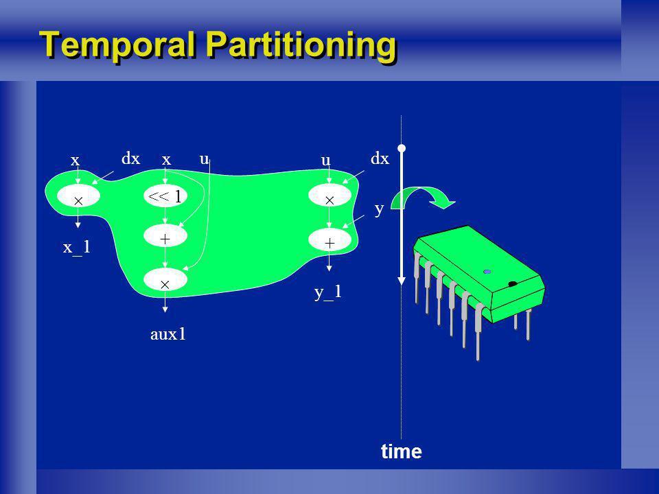 Temporal Partitioning u x dx xu aux1 + x_1 dx y_1 + y << 1 time