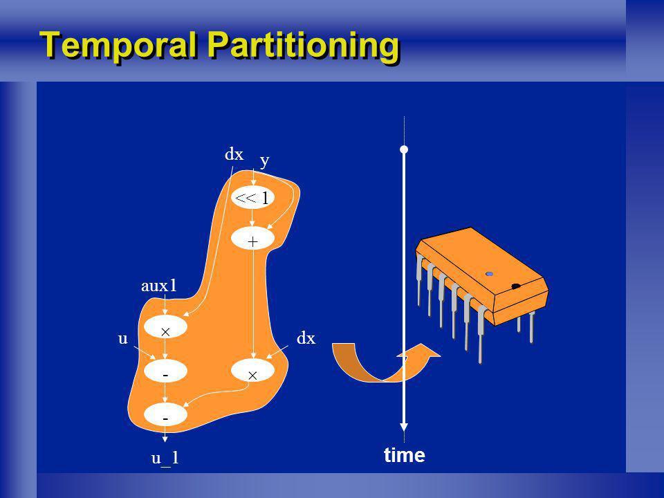 Temporal Partitioning aux1 dx - u - dx + u_1 y << 1 time