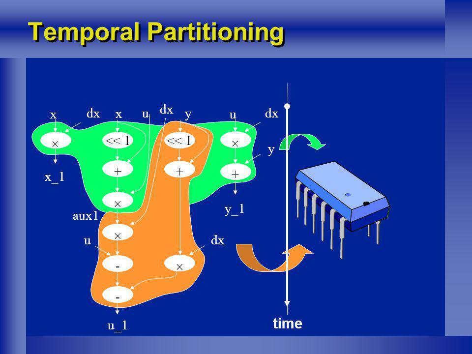Temporal Partitioning aux1 + u x dx x x_1 dx u y_1 + y << 1 aux1 dx - u - dx + u_1 y << 1 time