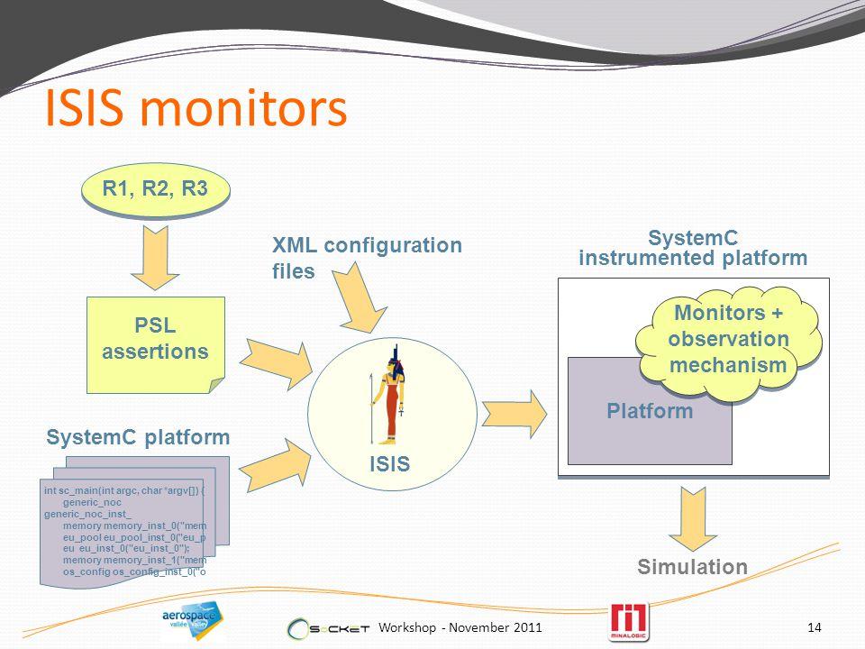ISIS monitors Workshop - November 201114 ISIS SystemC platform int sc_main(int argc, char *argv[]) { generic_noc generic_noc_inst_ memory memory_inst_0( mem eu_pool eu_pool_inst_0( eu_p eu eu_inst_0( eu_inst_0 ); memory memory_inst_1( mem os_config os_config_inst_0( o R1, R2, R3 PSL assertions Simulation Platform Monitors + observation mechanism SystemC instrumented platform XML configuration files