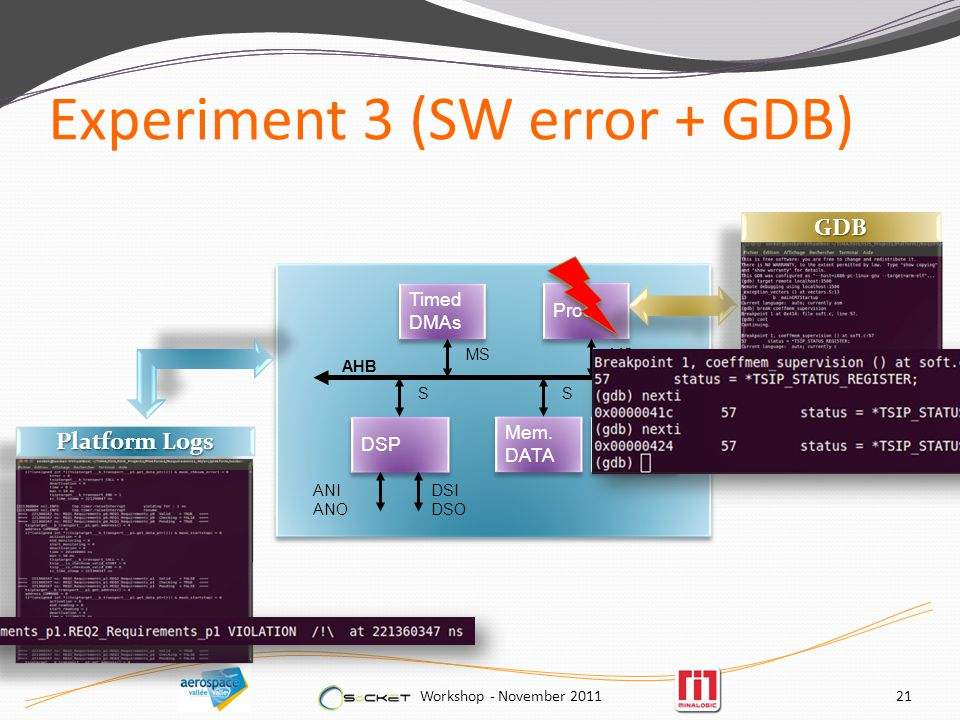 Experiment 3 (SW error + GDB) Workshop - November Timed DMAs Timed DMAs Proc.