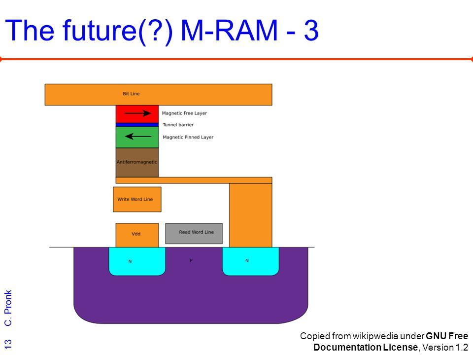 C. Pronk 13 The future(?) M-RAM - 3 Copied from wikipwedia under GNU Free Documentation License, Version 1.2