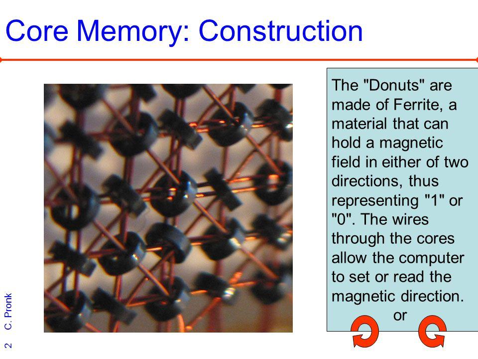 C. Pronk 2 Core Memory: Construction The