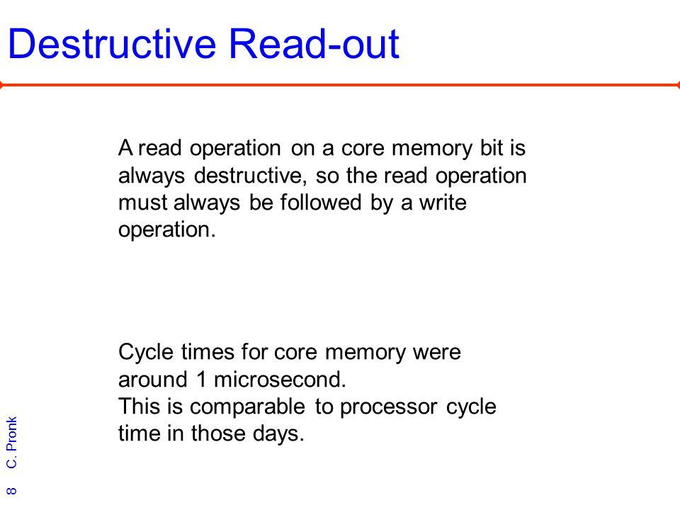 C. Pronk 8 Destructive Read-out A read operation on a core memory bit is always destructive, so the read operation must always be followed by a write