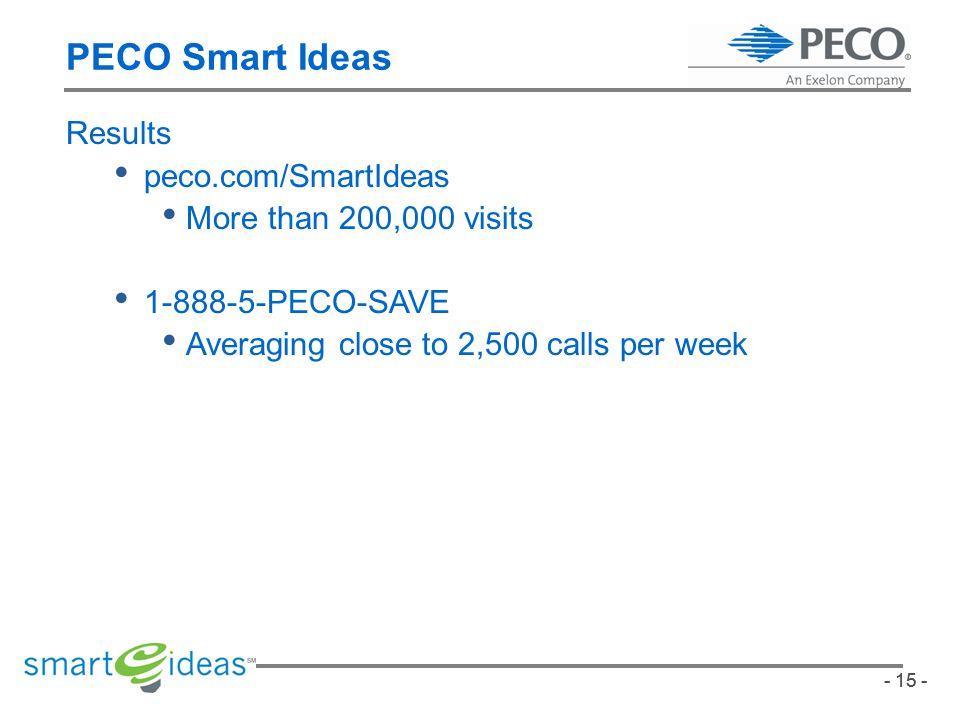 - 15 - PECO Smart Ideas Results peco.com/SmartIdeas More than 200,000 visits 1-888-5-PECO-SAVE Averaging close to 2,500 calls per week