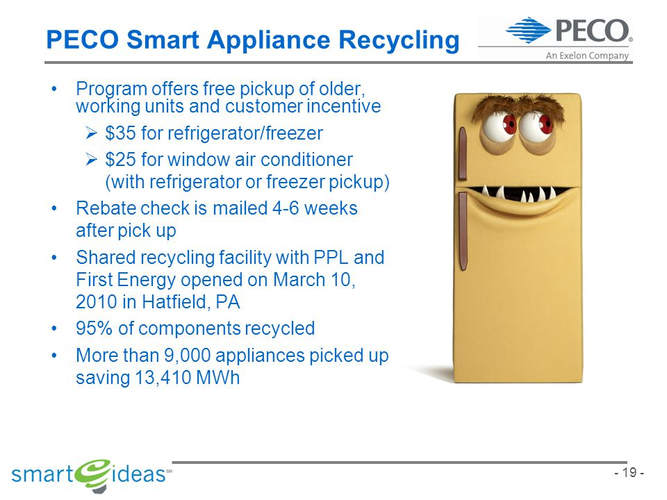 - 19 - PECO Smart Appliance Recycling Program offers free pickup of older, working units and customer incentive $35 for refrigerator/freezer $25 for window air conditioner (with refrigerator or freezer pickup) Rebate check is mailed 4-6 weeks after pick up Shared recycling facility with PPL and First Energy opened on March 10, 2010 in Hatfield, PA 95% of components recycled More than 9,000 appliances picked up saving 13,410 MWh