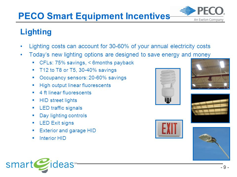 - 9 - PECO Smart Equipment Incentives Lighting Lighting costs can account for 30-60% of your annual electricity costs Todays new lighting options are designed to save energy and money CFLs: 75% savings, < 6months payback T12 to T8 or T5, 30-40% savings Occupancy sensors: 20-60% savings High output linear fluorescents 4 ft linear fluorescents HID street lights LED traffic signals Day lighting controls LED Exit signs Exterior and garage HID Interior HID - 9 -