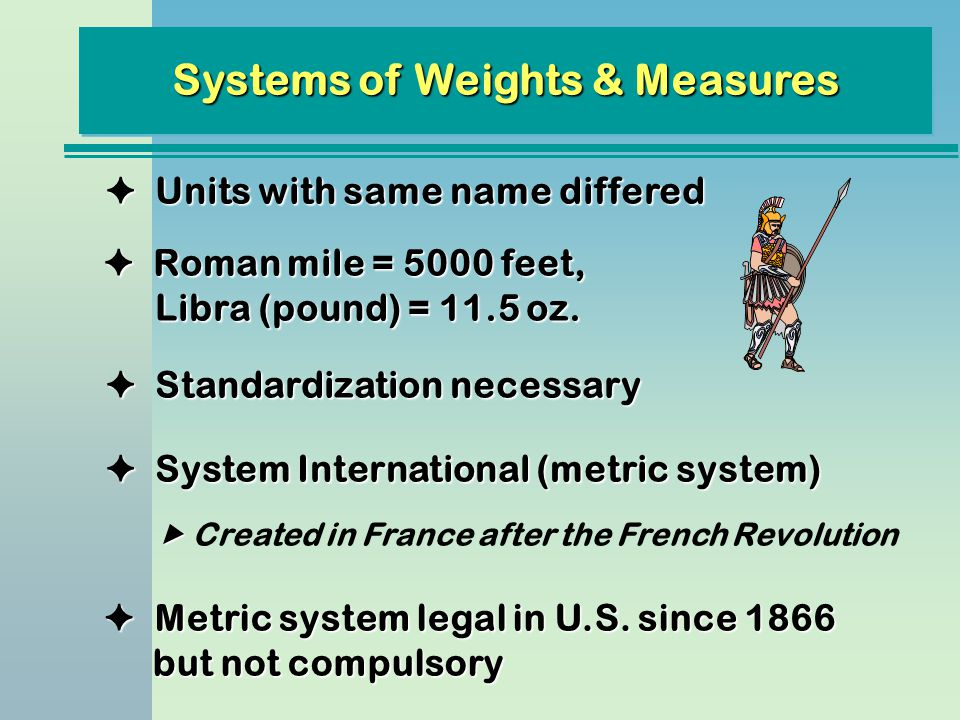 Systems of Weights and Measures Systems of Weights & Measures Units with same name differed Units with same name differed Roman mile = 5000 feet, Roma