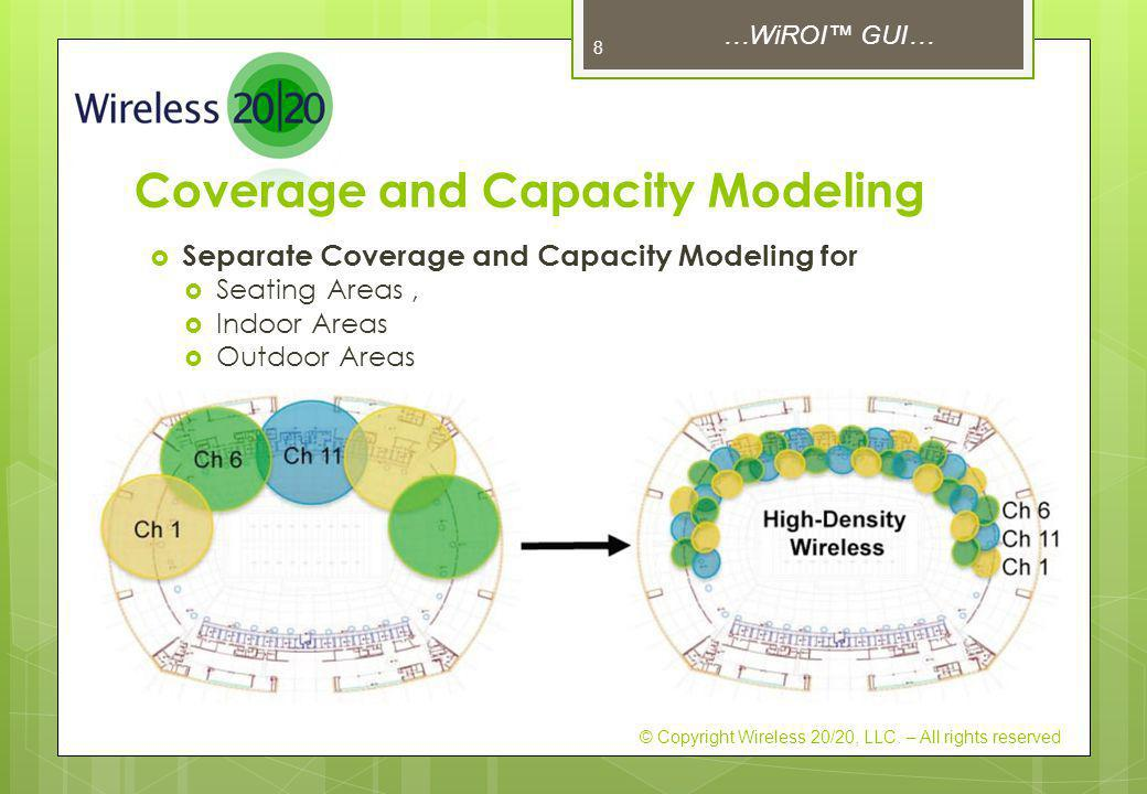 8 …WiROI GUI… © Copyright Wireless 20/20, LLC. – All rights reserved Coverage and Capacity Modeling Separate Coverage and Capacity Modeling for Seatin