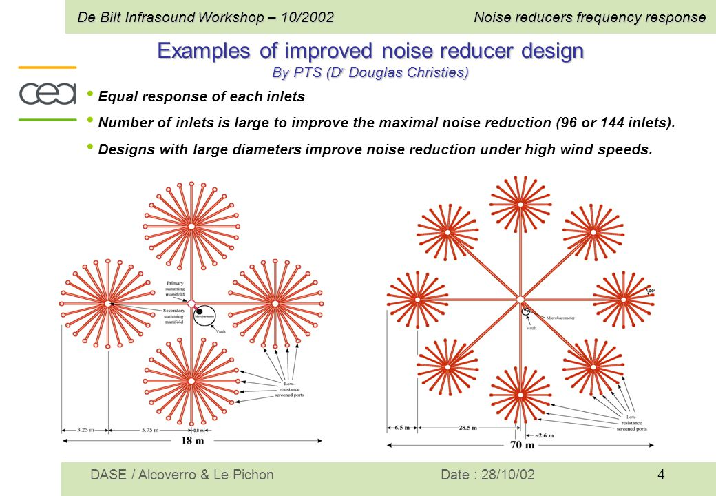 4 De Bilt Infrasound Workshop – 10/2002Noise reducers frequency response Date : 28/10/02DASE / Alcoverro & Le Pichon Examples of improved noise reduce