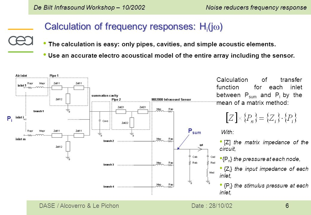 6 De Bilt Infrasound Workshop – 10/2002Noise reducers frequency response Date : 28/10/02DASE / Alcoverro & Le Pichon The calculation is easy: only pip