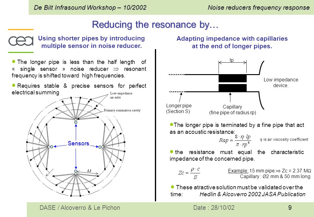 9 De Bilt Infrasound Workshop – 10/2002Noise reducers frequency response Date : 28/10/02DASE / Alcoverro & Le Pichon Reducing the resonance by… Using