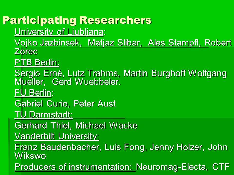 Participating Researchers University of Ljubljana: Vojko Jazbinsek, Matjaz Slibar, Ales Stampfl, Robert Zorec PTB Berlin: Sergio Erné, Lutz Trahms, Martin Burghoff Wolfgang Mueller, Gerd Wuebbeler.