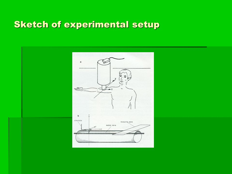 Sketch of experimental setup