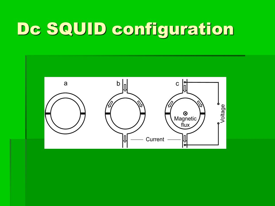 Dc SQUID configuration