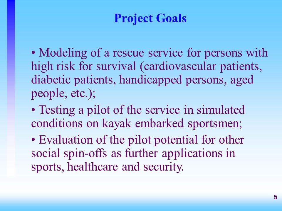 6 Principle of Operation Wireless VPN GPS Satellite Rescue initiation Evaluation & Decision