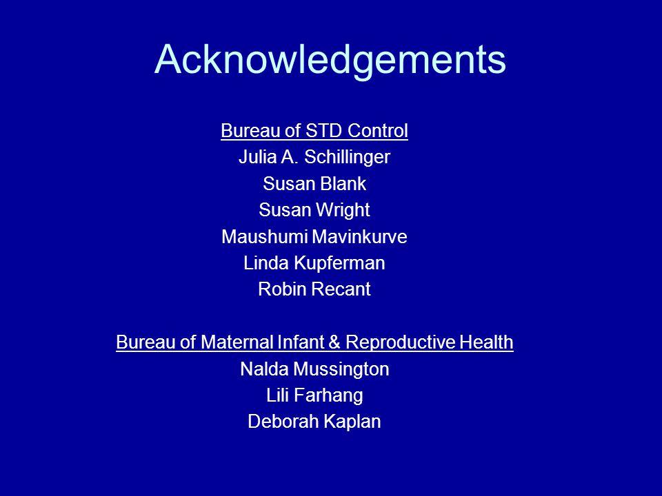 Acknowledgements Bureau of STD Control Julia A.