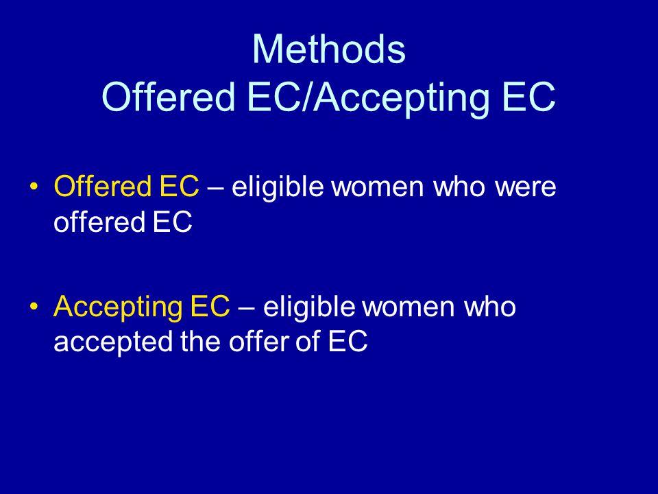 Methods Offered EC/Accepting EC Offered EC – eligible women who were offered EC Accepting EC – eligible women who accepted the offer of EC