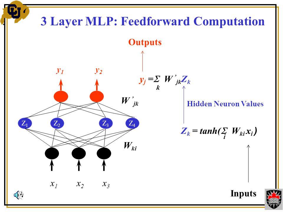 Z1Z1 Z2Z2 Z3Z3 Z4Z4 y 1 y 2 x 1 x 2 x 3 W jk W ki Outputs y j = W jk Z k k 3 Layer MLP: Feedforward Computation Inputs Z k = tanh( W ki x i ) Hidden Neuron Values i