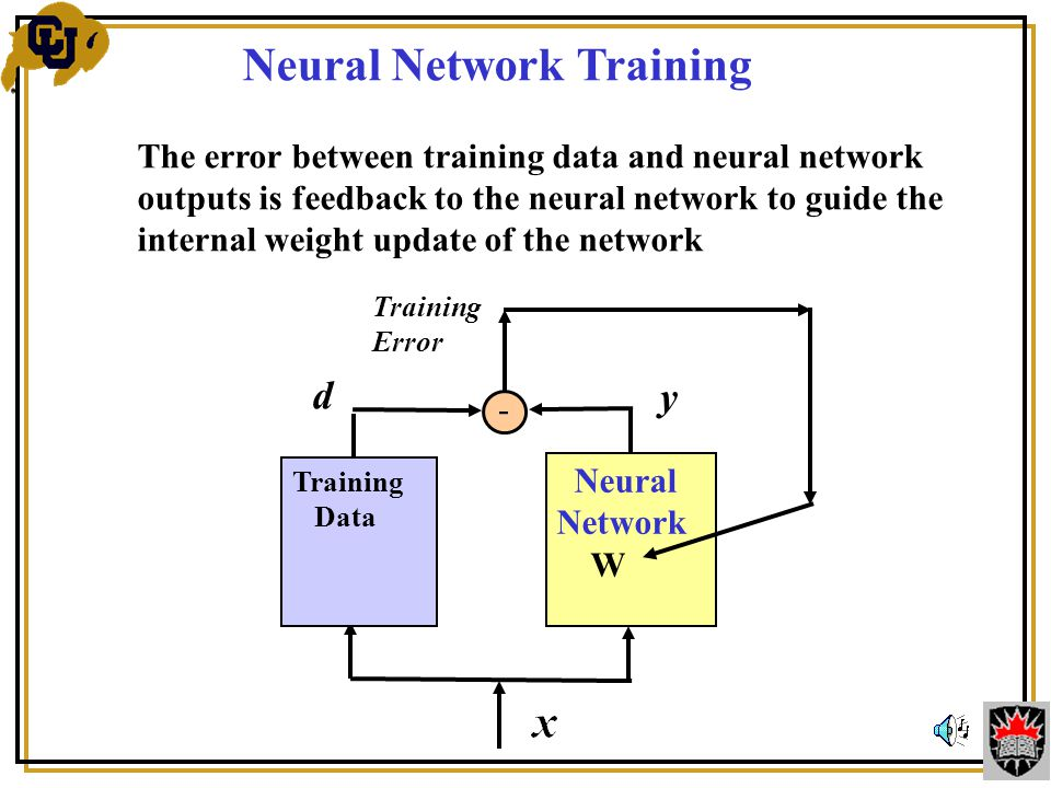 Neural Network Training The error between training data and neural network outputs is feedback to the neural network to guide the internal weight update of the network Neural Network W y Training Data d Training Error -