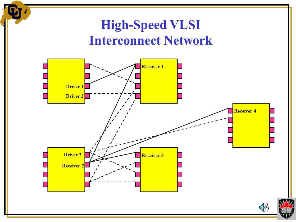 High-Speed VLSI Interconnect Network Driver 1 Driver 2 Receiver 1 Driver 3 Receiver 2 Receiver 3 Receiver 4