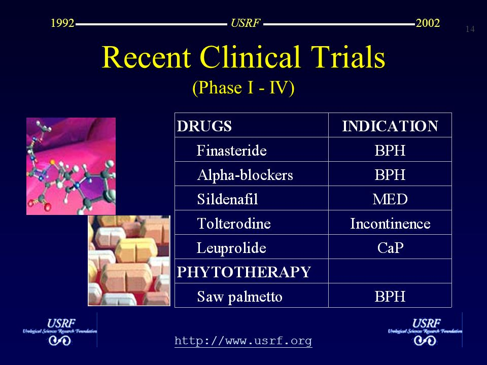 14 http://www.usrf.org USRF20021992 Recent Clinical Trials (Phase I - IV)