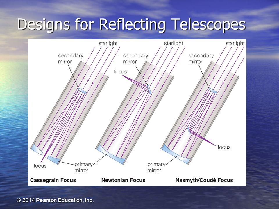 © 2014 Pearson Education, Inc. Designs for Reflecting Telescopes