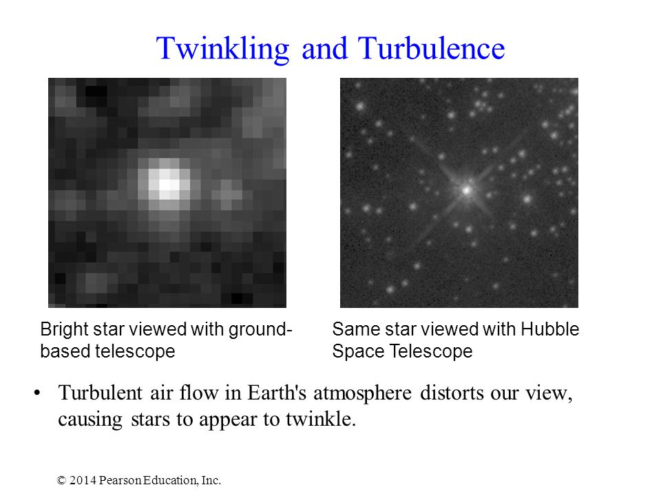 © 2014 Pearson Education, Inc. Bright star viewed with ground- based telescope Same star viewed with Hubble Space Telescope Twinkling and Turbulence T
