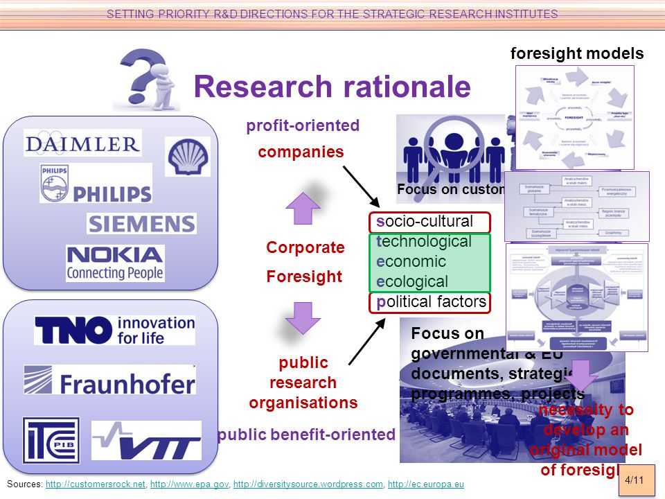 Detailed R&D projects of a strategic research institute General (statutory) R&D priorities of a strategic research institute Research teams OPERATIONAL MODELS OF FORESIGHT FORESIGHT METHODS Strategic R&D priorities of a research area Corporate foresight of a strategic research institute External experts National Foresight Programme Research and commercial potential Scenario building Key technologies ….