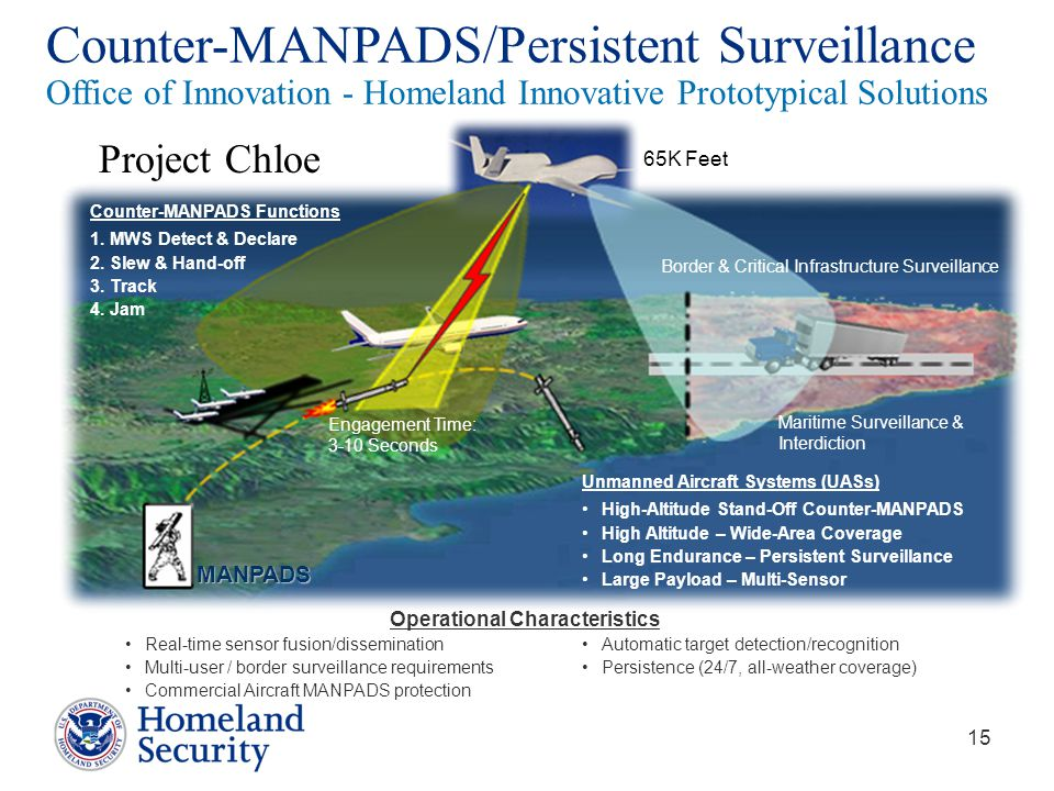 15 MANPADS Unmanned Aircraft Systems (UASs) High-Altitude Stand-Off Counter-MANPADS High Altitude – Wide-Area Coverage Long Endurance – Persistent Sur