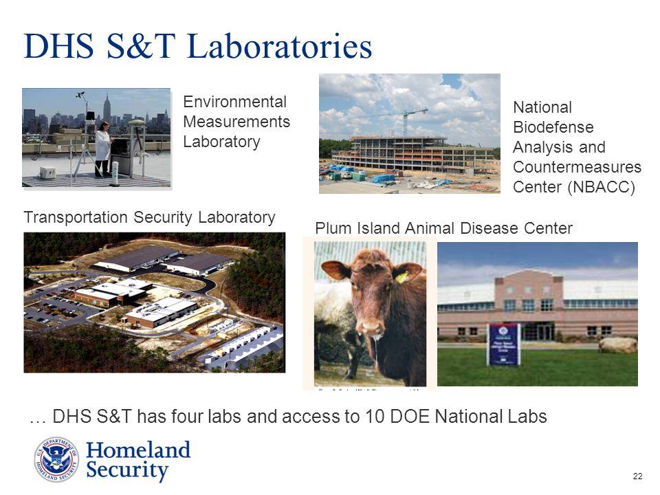 22 DHS S&T Laboratories Environmental Measurements Laboratory National Biodefense Analysis and Countermeasures Center (NBACC) Plum Island Animal Disea