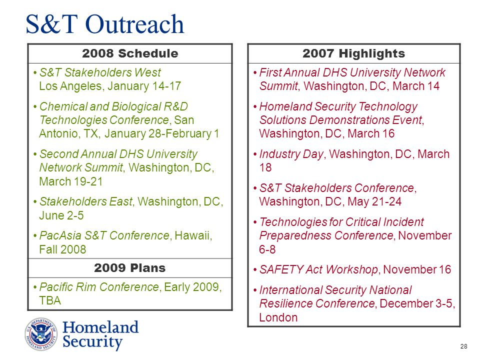 28 S&T Outreach 2008 Schedule S&T Stakeholders West Los Angeles, January 14-17 Chemical and Biological R&D Technologies Conference, San Antonio, TX, J
