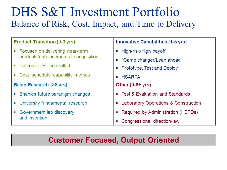 Product Transition (0-3 yrs) Focused on delivering near-term products/enhancements to acquisition Customer IPT controlled Cost, schedule, capability m