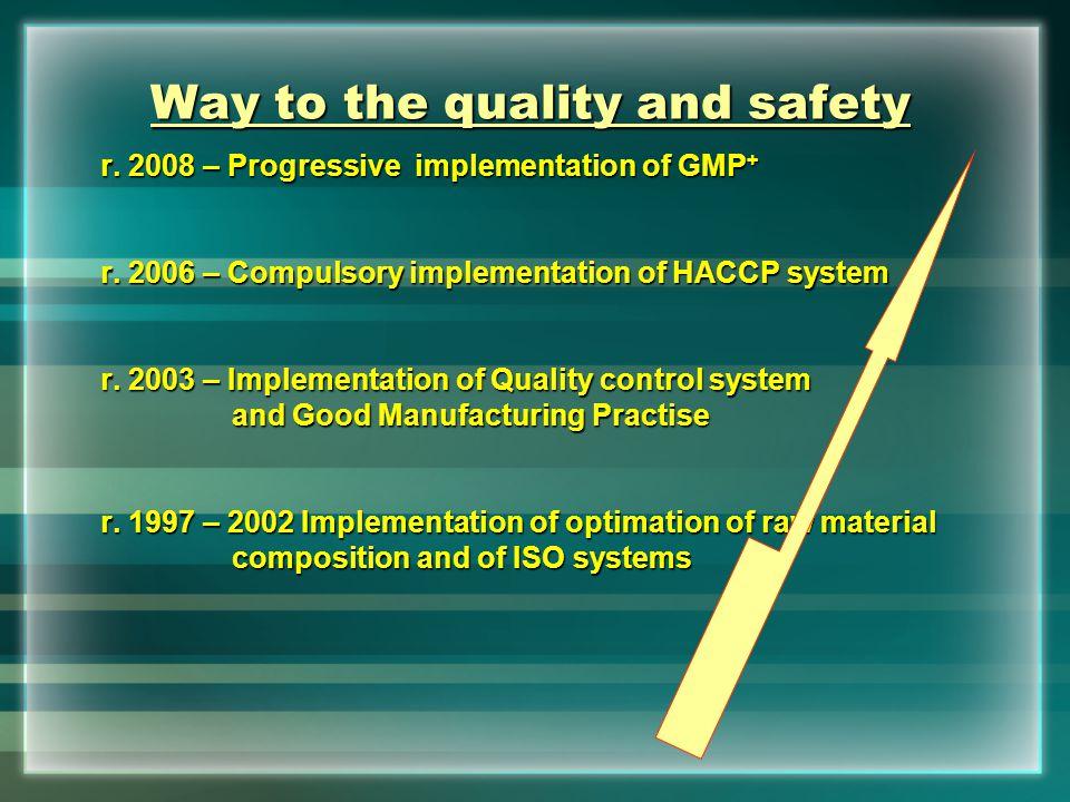 Good manufacturing practise - r. 2003